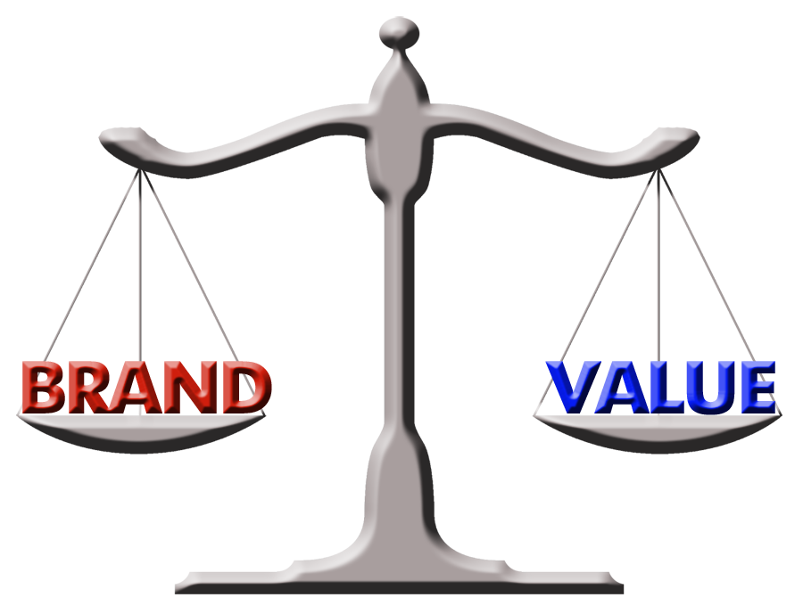 brand-value-definition